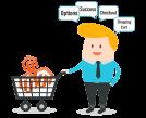 Tiendas E-commerce